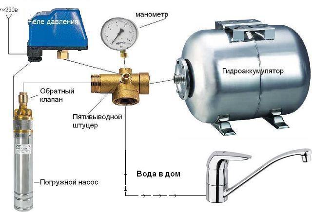 схема-подключения-гидроаккумулятора