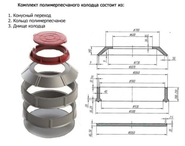 комплект полимерного колодца