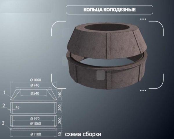 Схема колодезного кольца