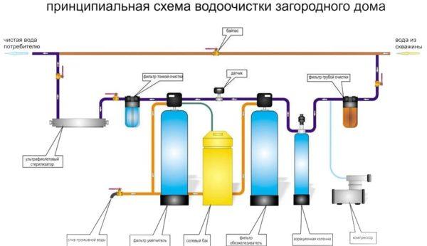 система фильтров